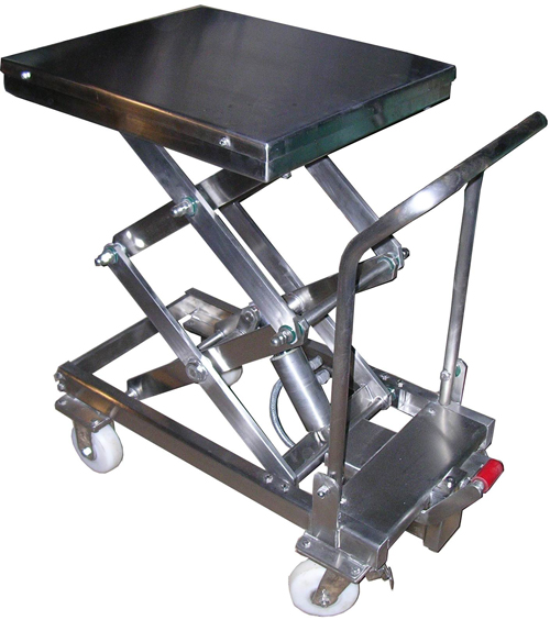 Manual 2x Scissor Lift